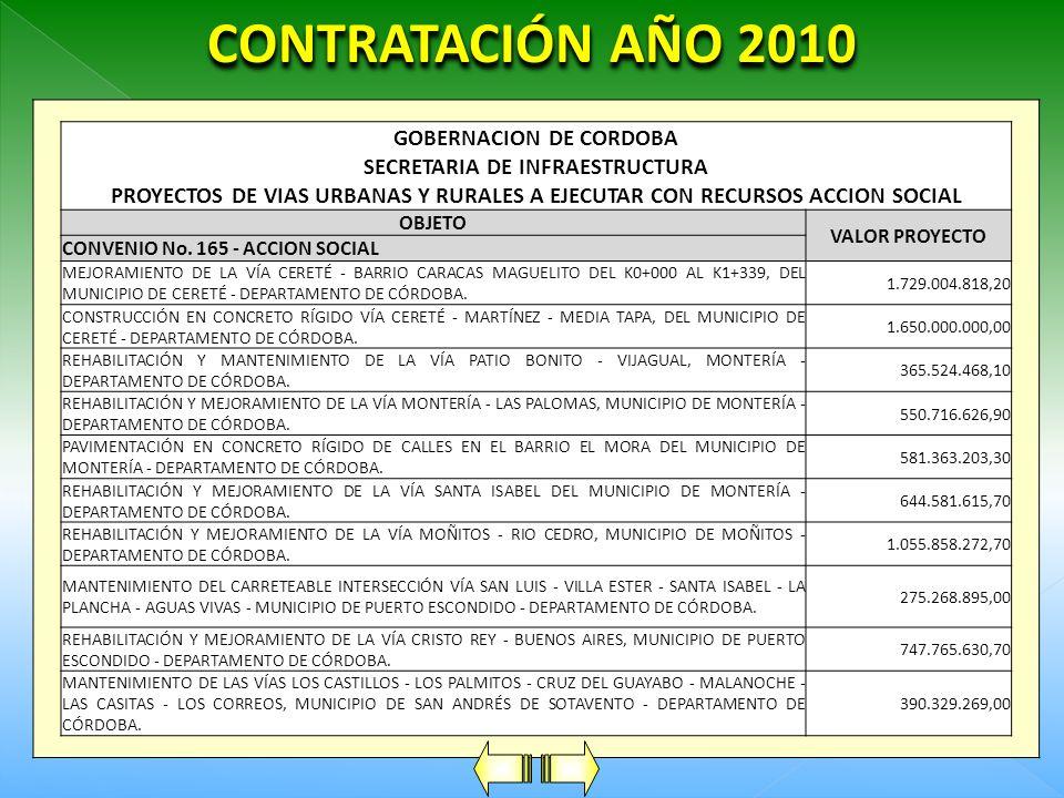 GOBERNACION DE CORDOBA SECRETARIA DE INFRAESTRUCTURA