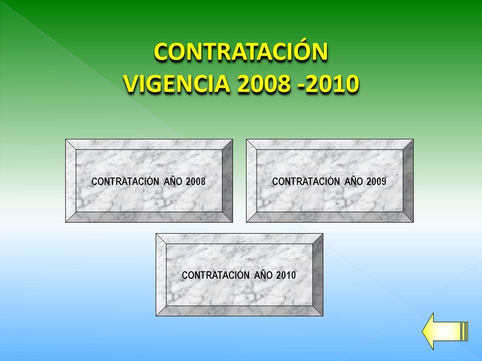 CONTRATACIÓN VIGENCIA 2008 -2010