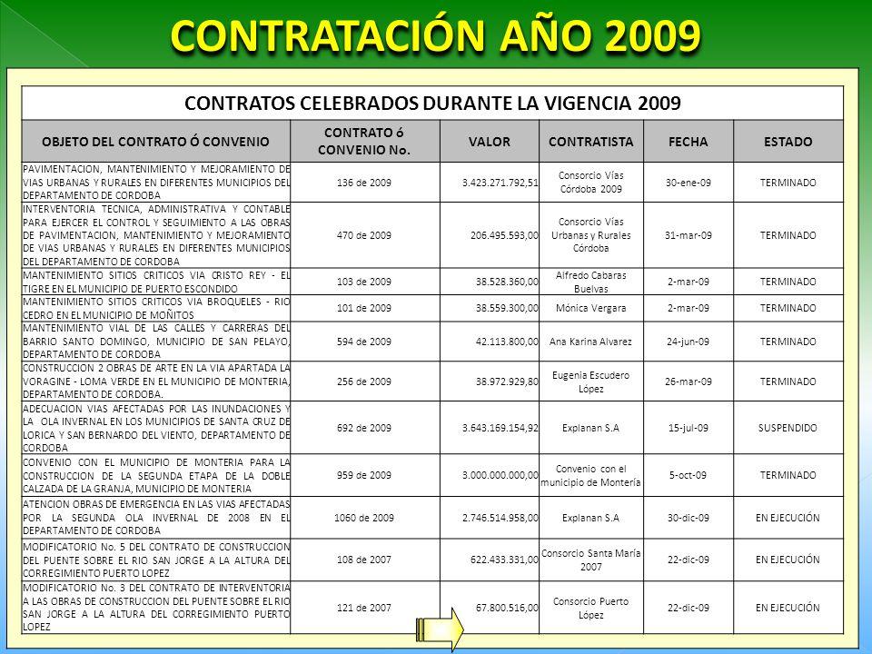 CONTRATACIÓN AÑO 2009 CONTRATOS CELEBRADOS DURANTE LA VIGENCIA 2009