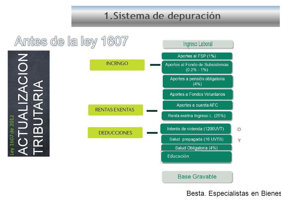 Antes de la ley 1607 1.Sistema de depuración