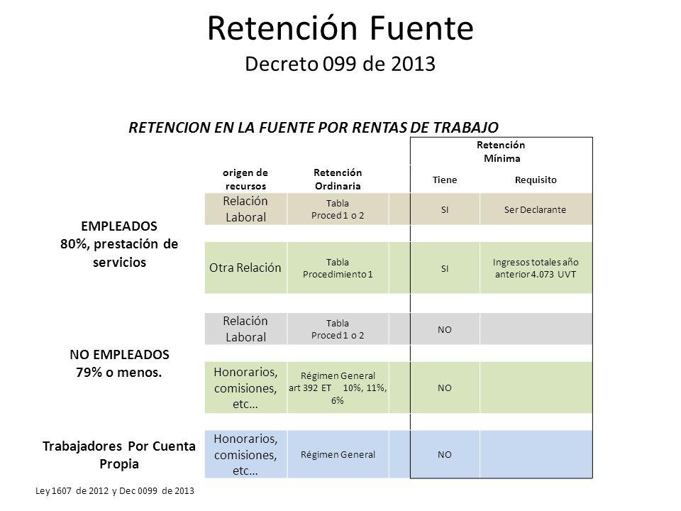 Retención Fuente Decreto 099 de 2013