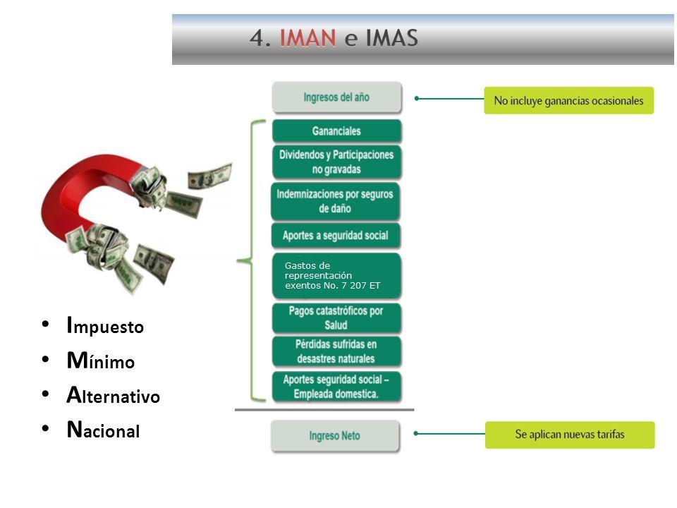 4. IMAN e IMAS Impuesto Mínimo Alternativo Nacional