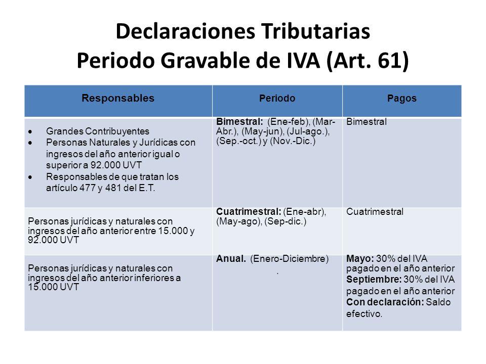 Declaraciones Tributarias Periodo Gravable de IVA (Art. 61)