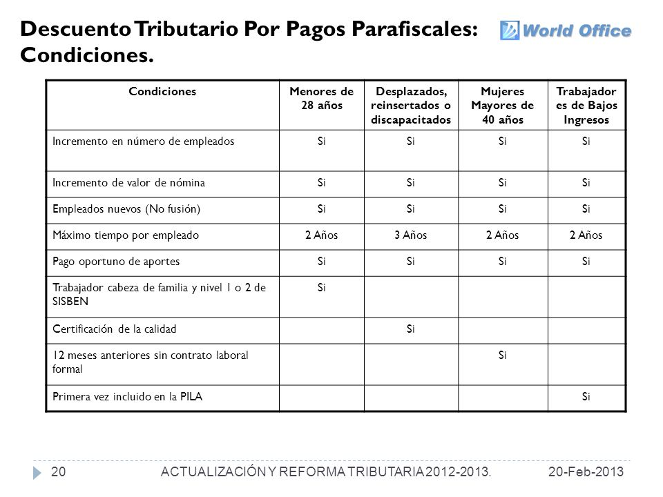 Descuento Tributario Por Pagos Parafiscales: Condiciones.