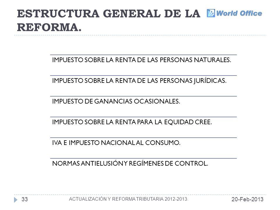 ESTRUCTURA GENERAL DE LA REFORMA.