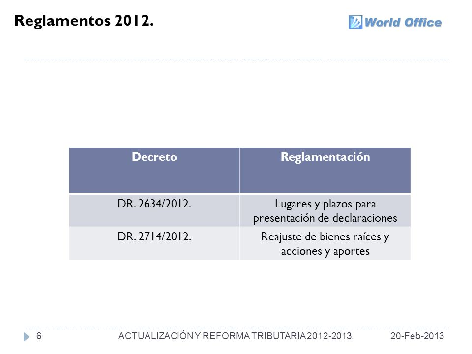 Reglamentos 2012. Decreto Reglamentación DR. 2634/2012.