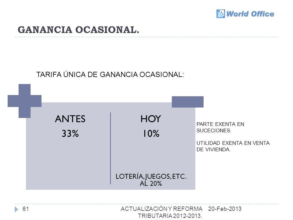 ANTES 33% HOY 10% GANANCIA OCASIONAL.