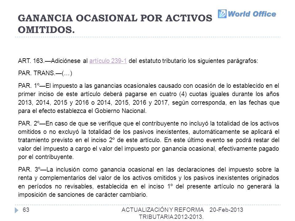 GANANCIA OCASIONAL POR ACTIVOS OMITIDOS.