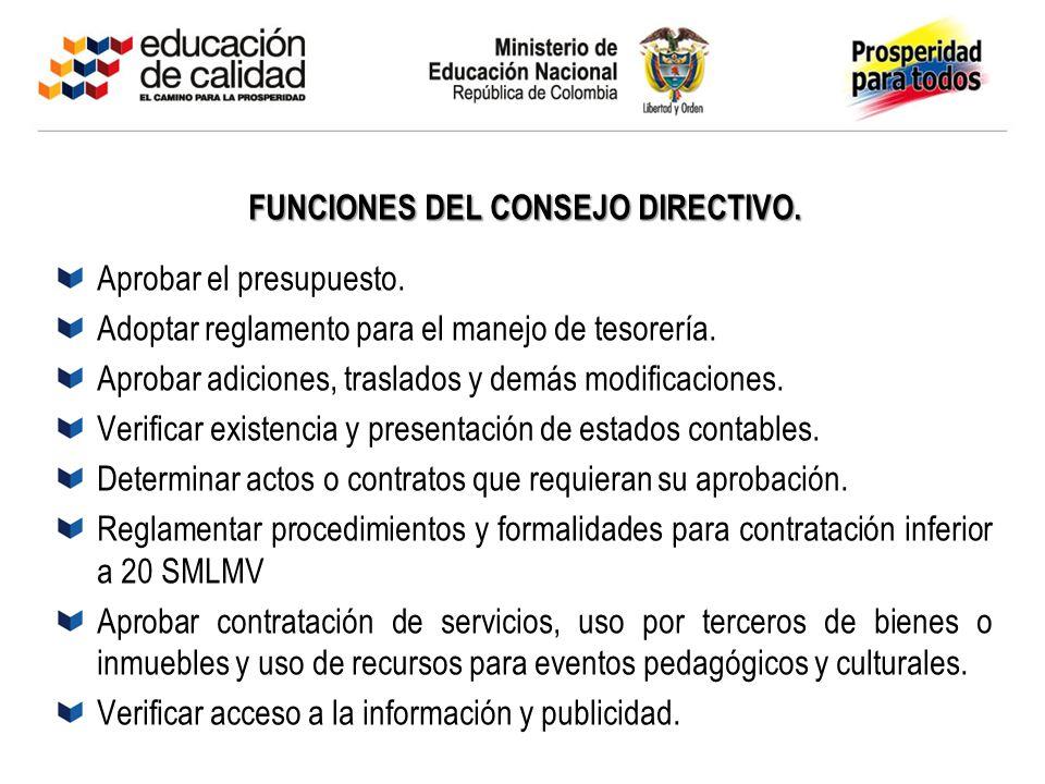 FUNCIONES DEL CONSEJO DIRECTIVO.