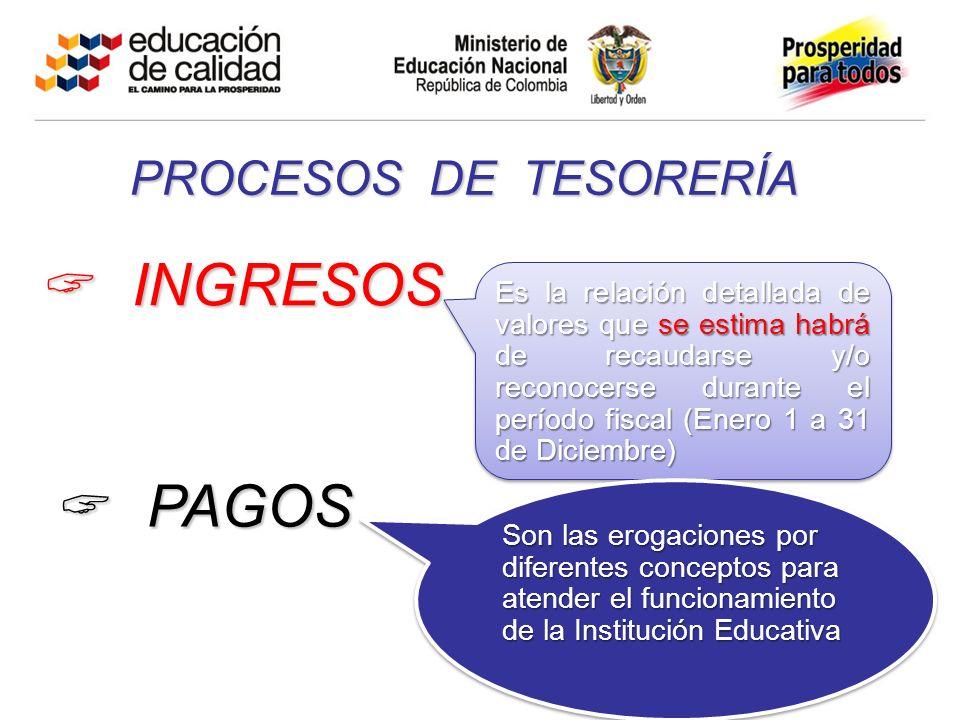 INGRESOS PAGOS PROCESOS DE TESORERÍA
