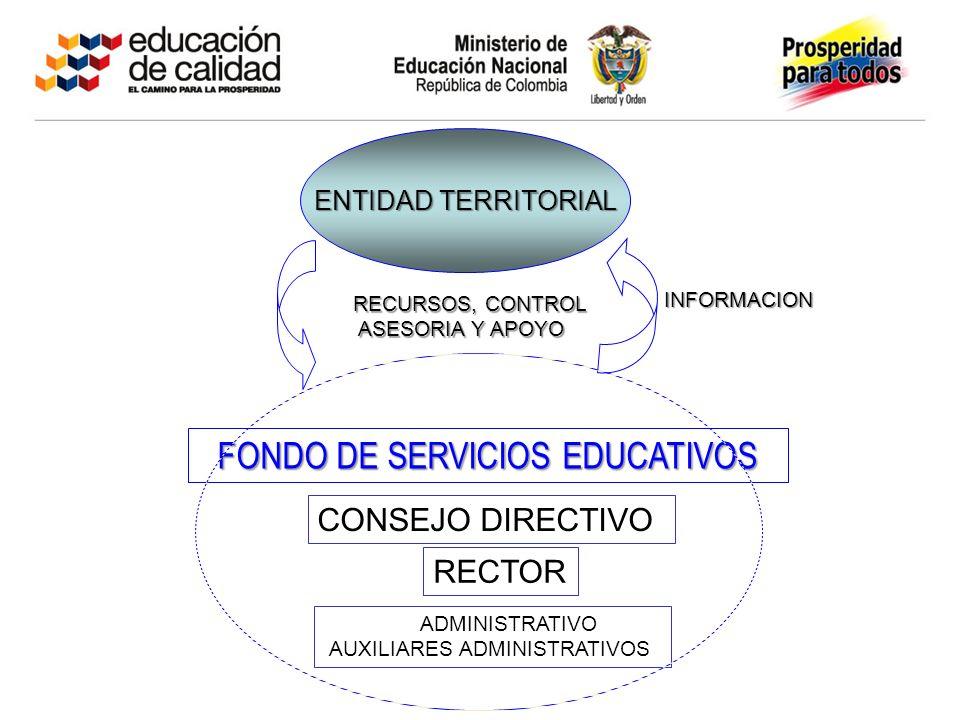 FONDO DE SERVICIOS EDUCATIVOS