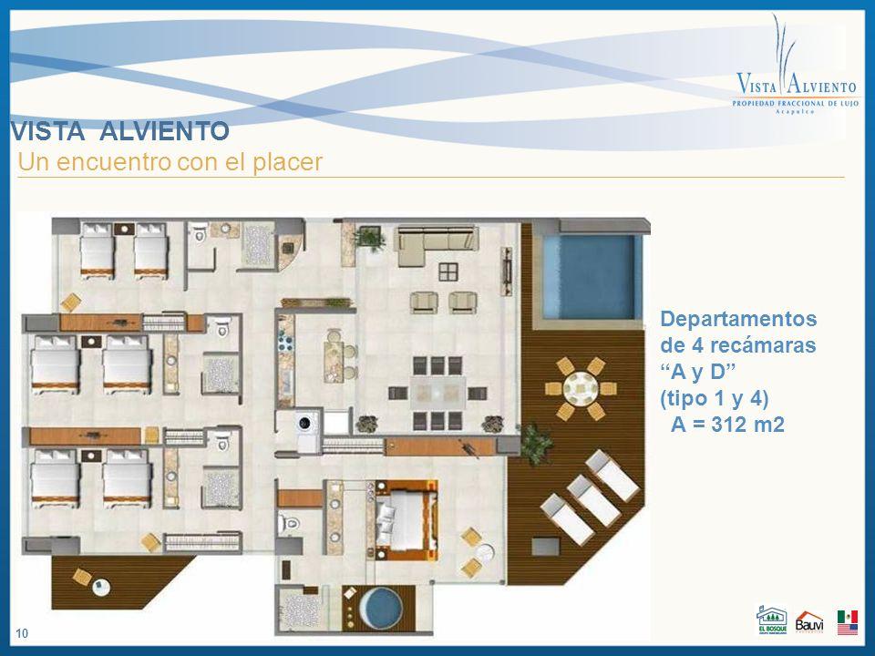 Los departamentos de Vista Alviento cuentan con: