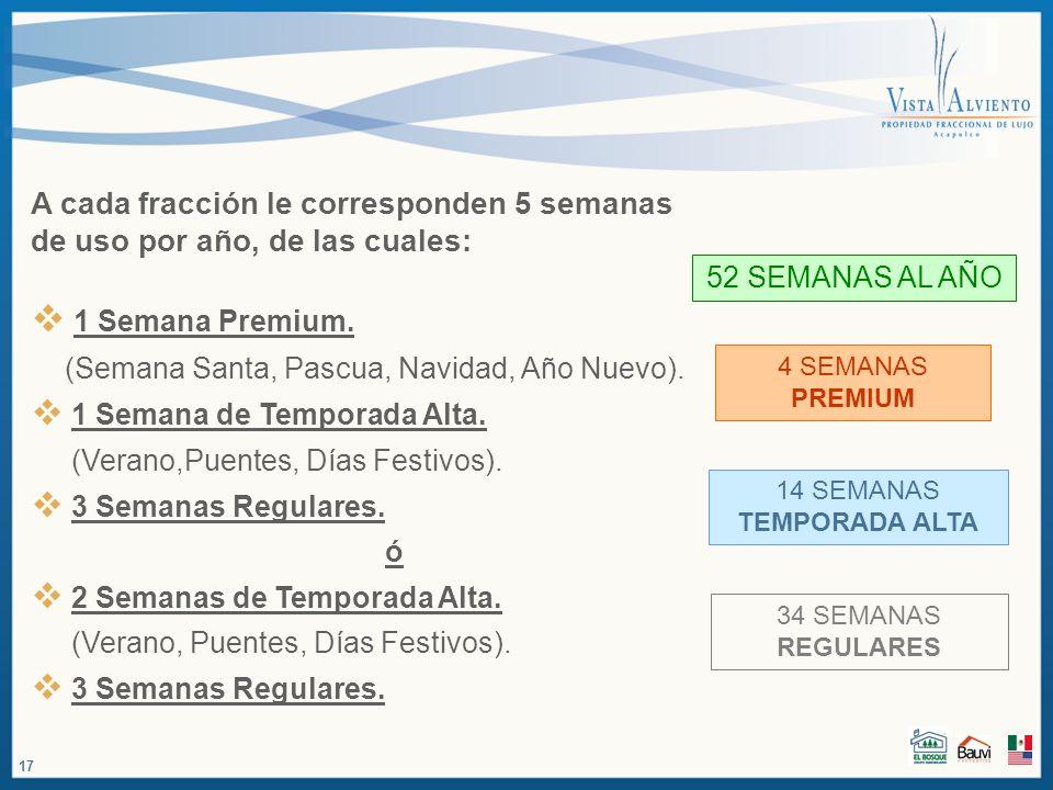 CALENDARIO DE USO 18