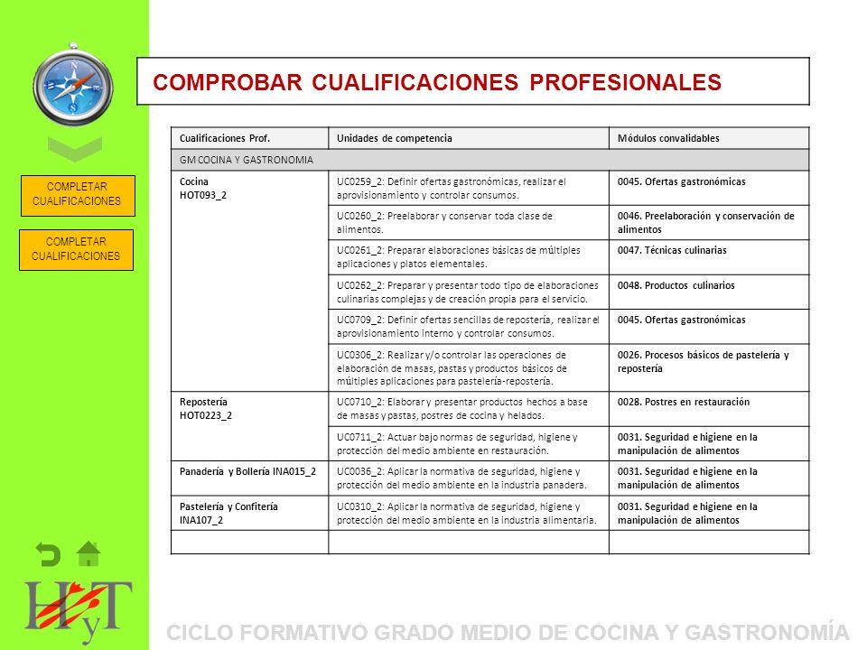 CICLO FORMATIVO GRADO MEDIO DE COCINA Y GASTRONOMÍA
