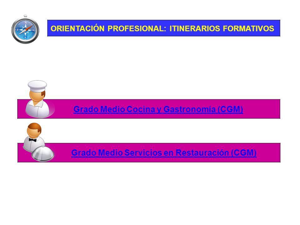 Grado Medio Cocina y Gastronomía (CGM)