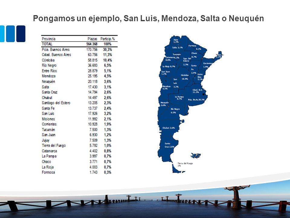 Pongamos un ejemplo, San Luis, Mendoza, Salta o Neuquén