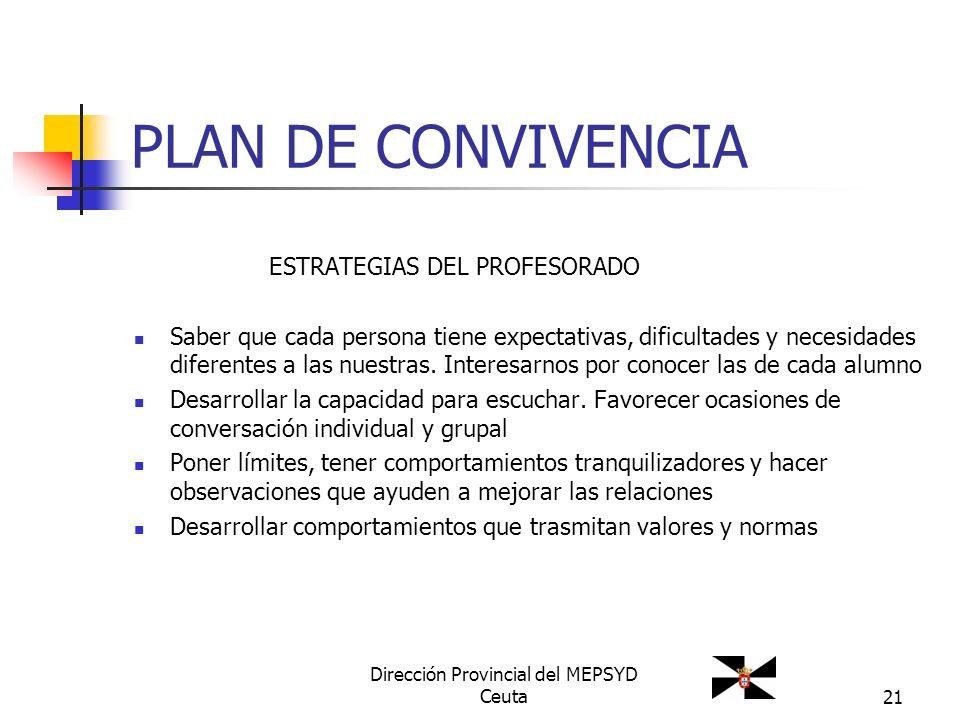 Dirección Provincial del MEPSYD Ceuta