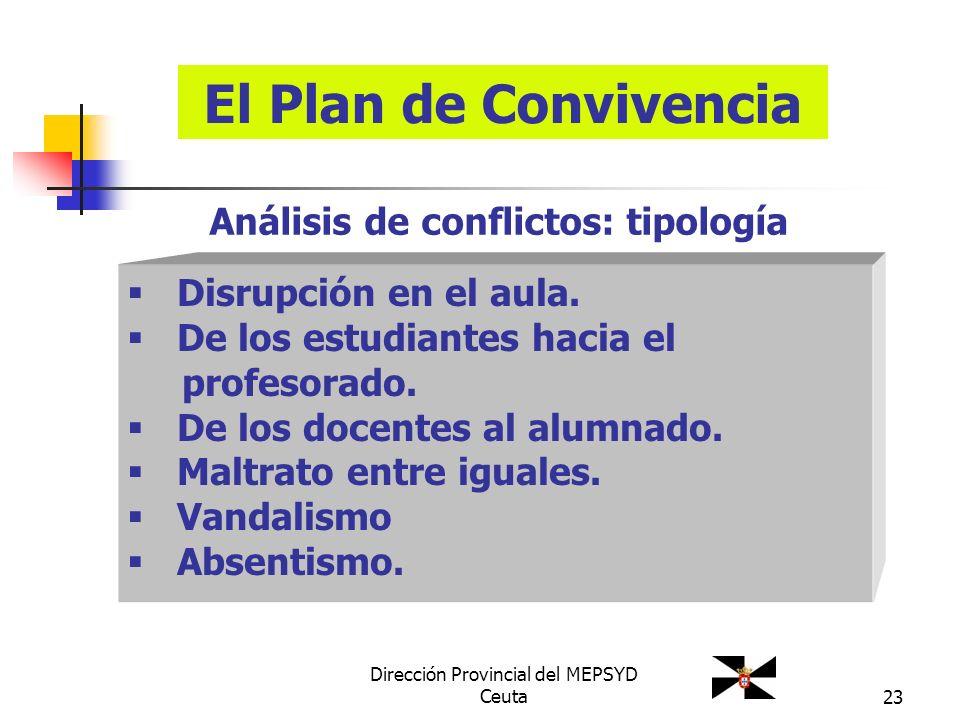 Análisis de conflictos: tipología