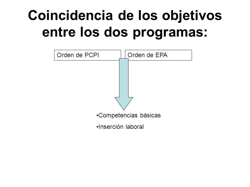 Coincidencia de los objetivos entre los dos programas: