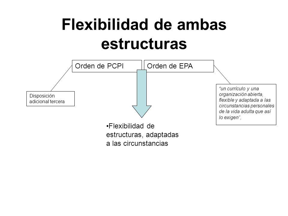 Flexibilidad de ambas estructuras