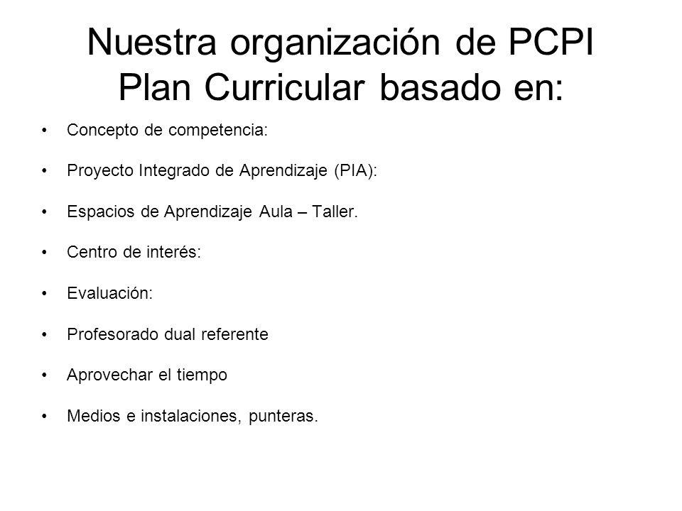 Nuestra organización de PCPI Plan Curricular basado en: