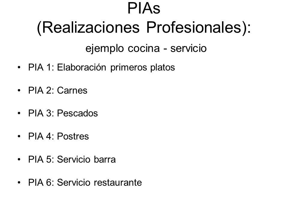 PIAs (Realizaciones Profesionales): ejemplo cocina - servicio
