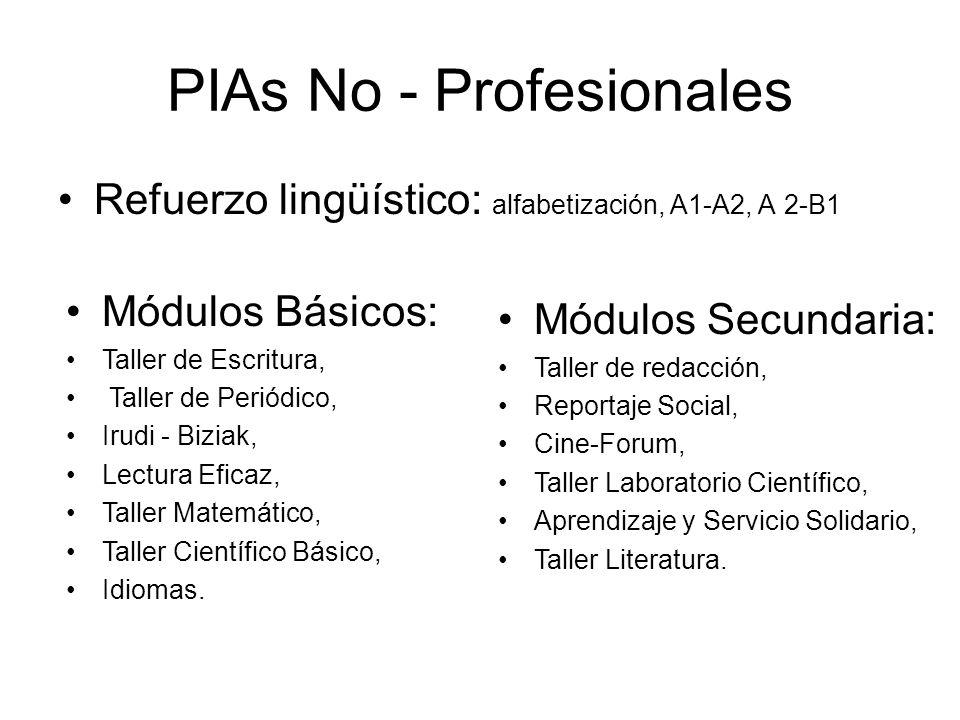 PIAs No - Profesionales