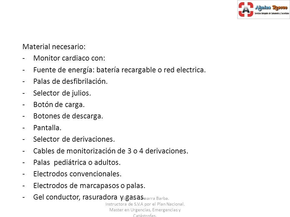 Fuente de energía: batería recargable o red electrica.