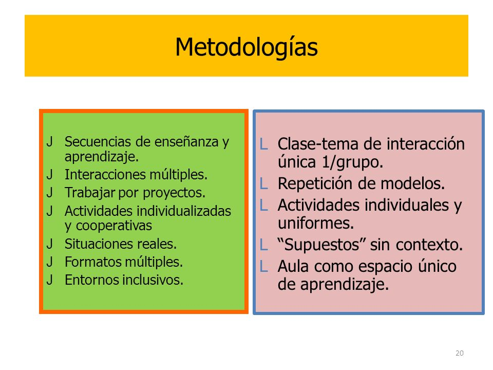 Metodologías Clase-tema de interacción única 1/grupo.