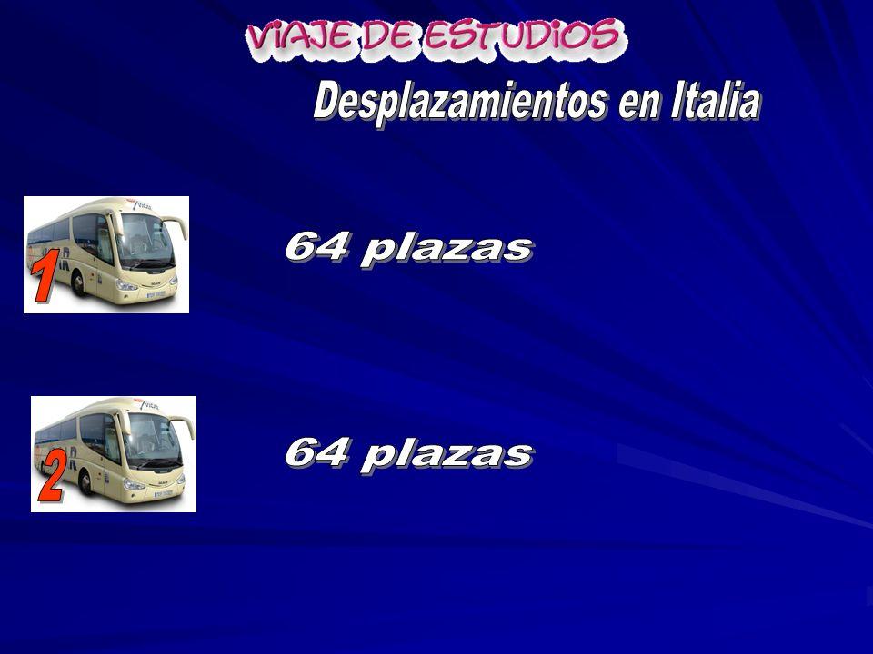 Desplazamientos en Italia