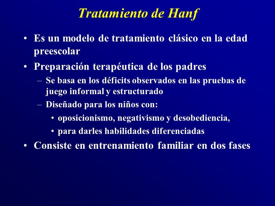Tratamiento de Hanf Es un modelo de tratamiento clásico en la edad preescolar. Preparación terapéutica de los padres.
