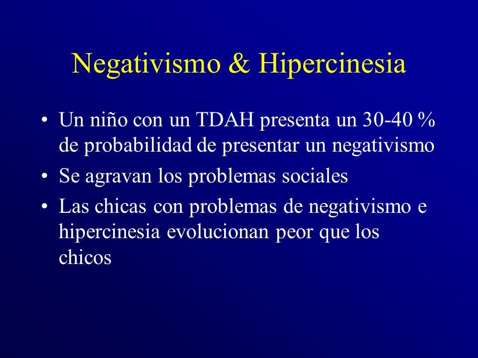 Negativismo & Hipercinesia