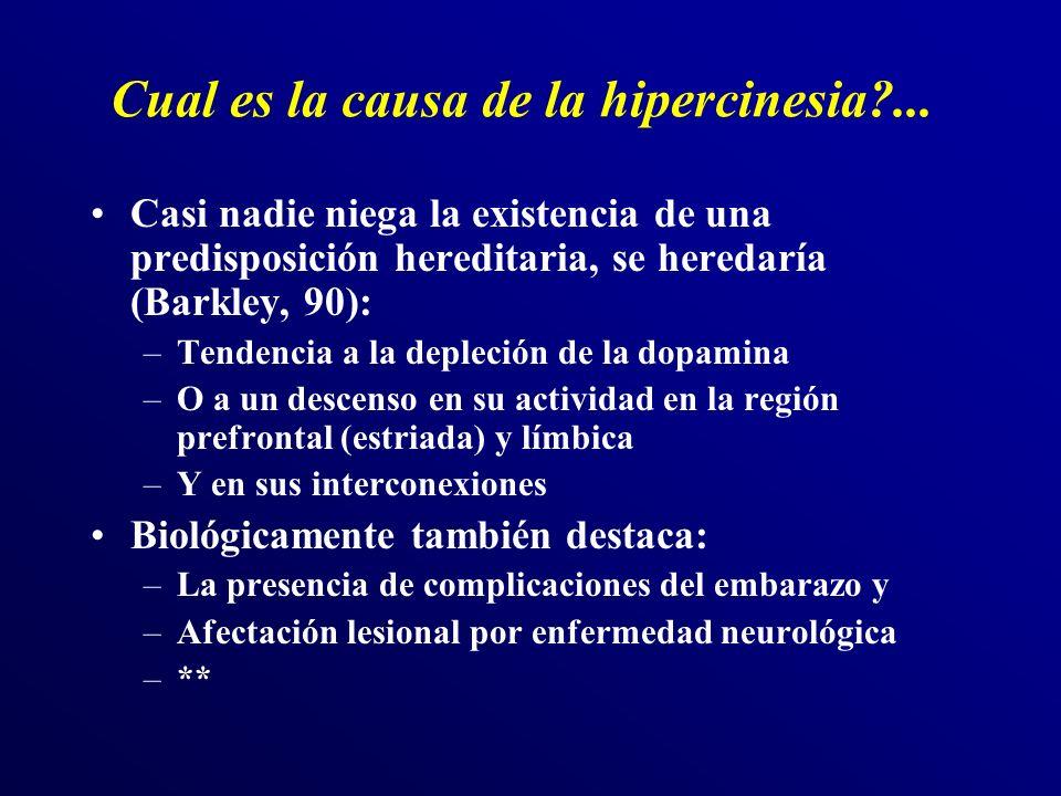 Cual es la causa de la hipercinesia ...