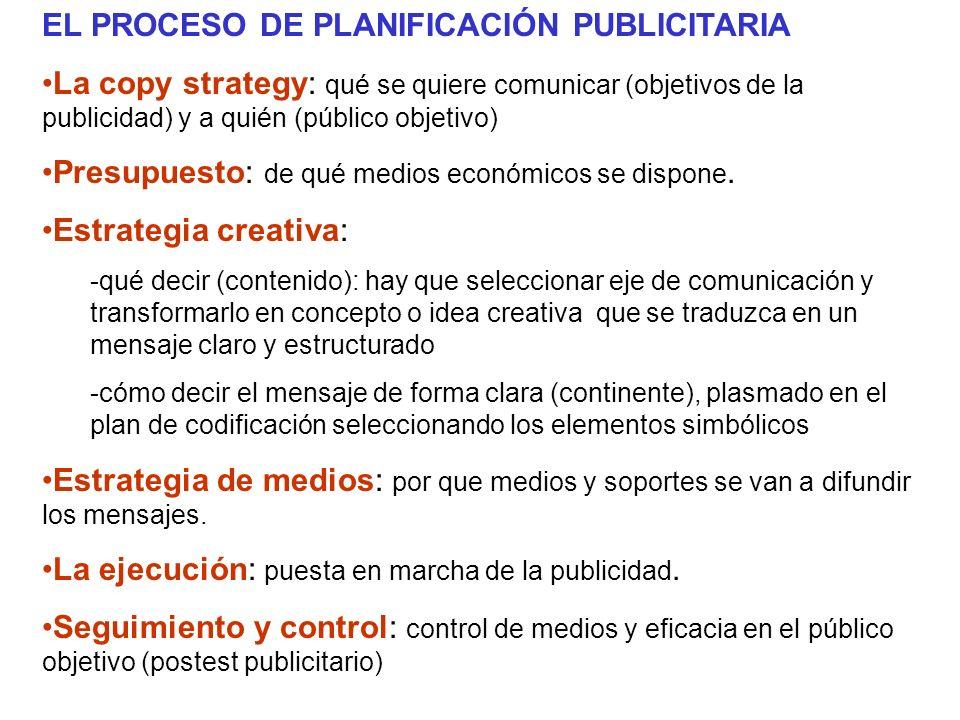 EL PROCESO DE PLANIFICACIÓN PUBLICITARIA