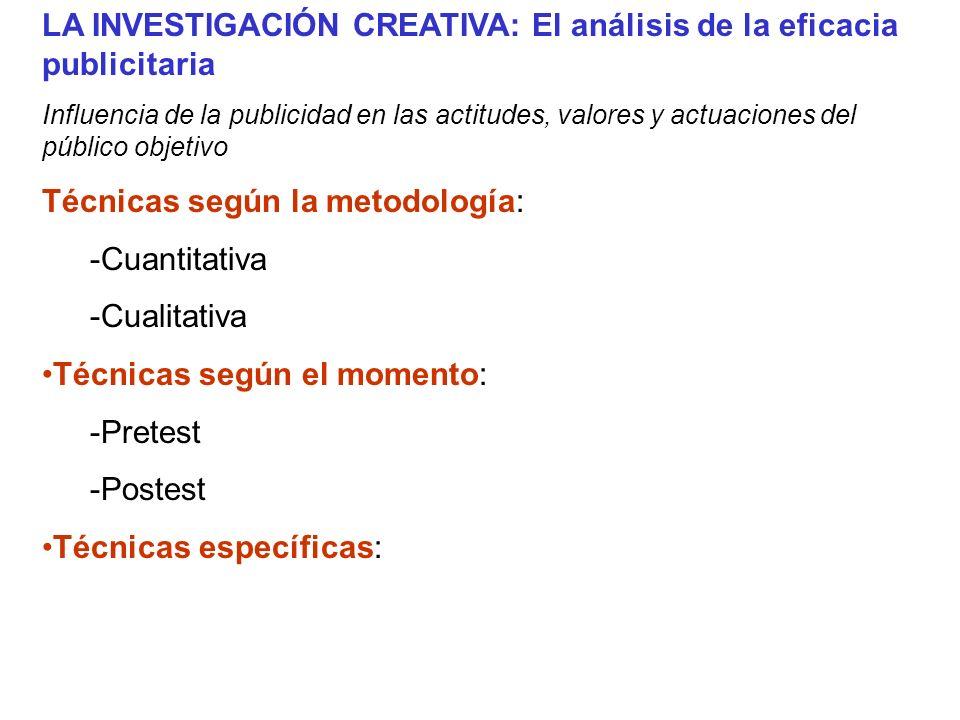 LA INVESTIGACIÓN CREATIVA: El análisis de la eficacia publicitaria