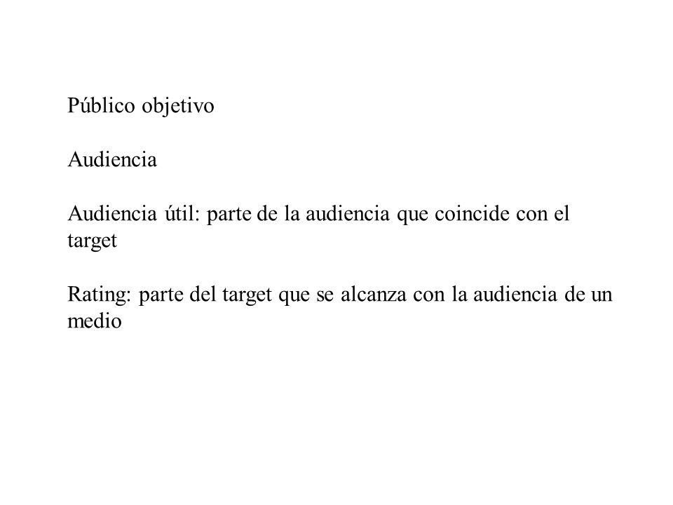 Público objetivo Audiencia. Audiencia útil: parte de la audiencia que coincide con el target.