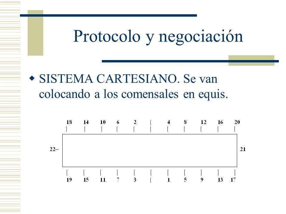 Protocolo y negociación