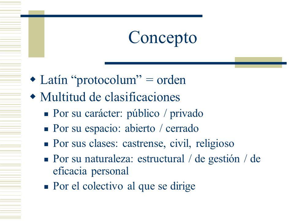 Concepto Latín protocolum = orden Multitud de clasificaciones