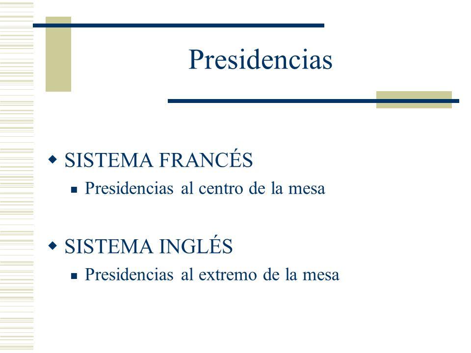 Presidencias SISTEMA FRANCÉS SISTEMA INGLÉS