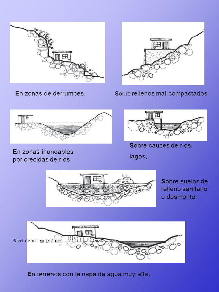 Sobre cauces de ríos, lagos, En zonas inundables por crecidas de ríos