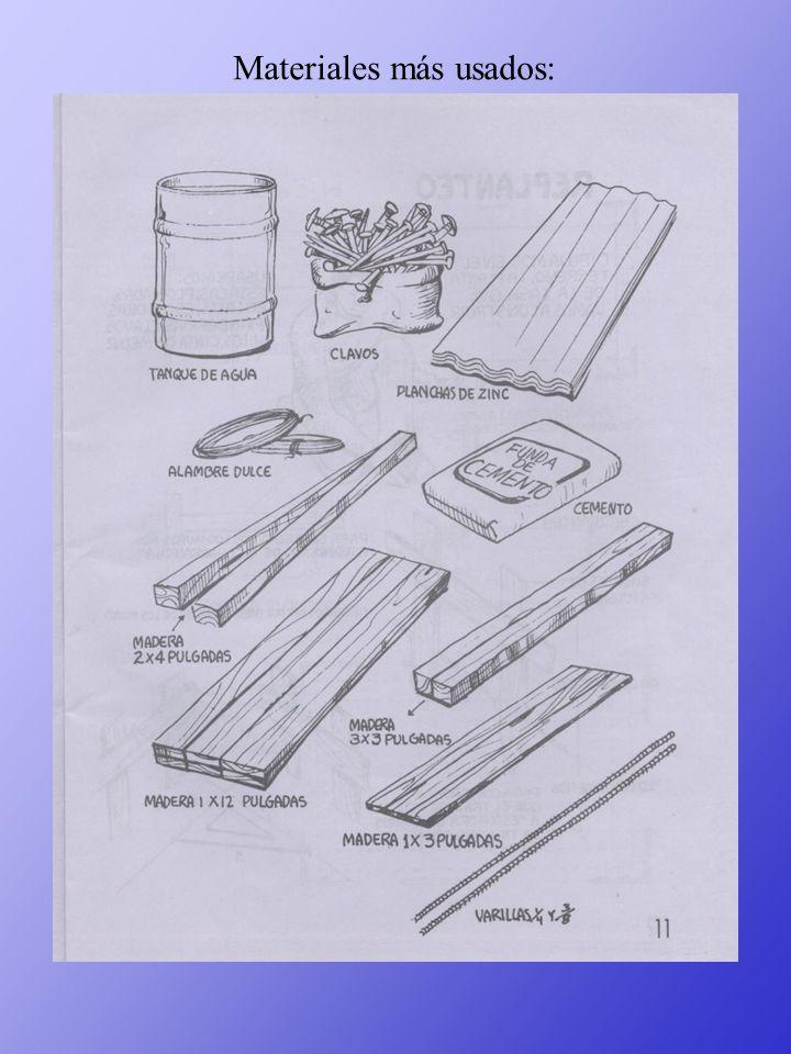 Materiales más usados: