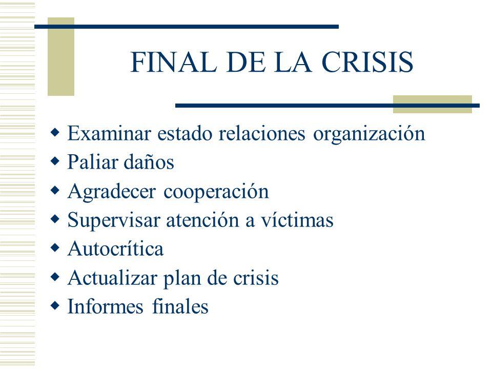 FINAL DE LA CRISIS Examinar estado relaciones organización