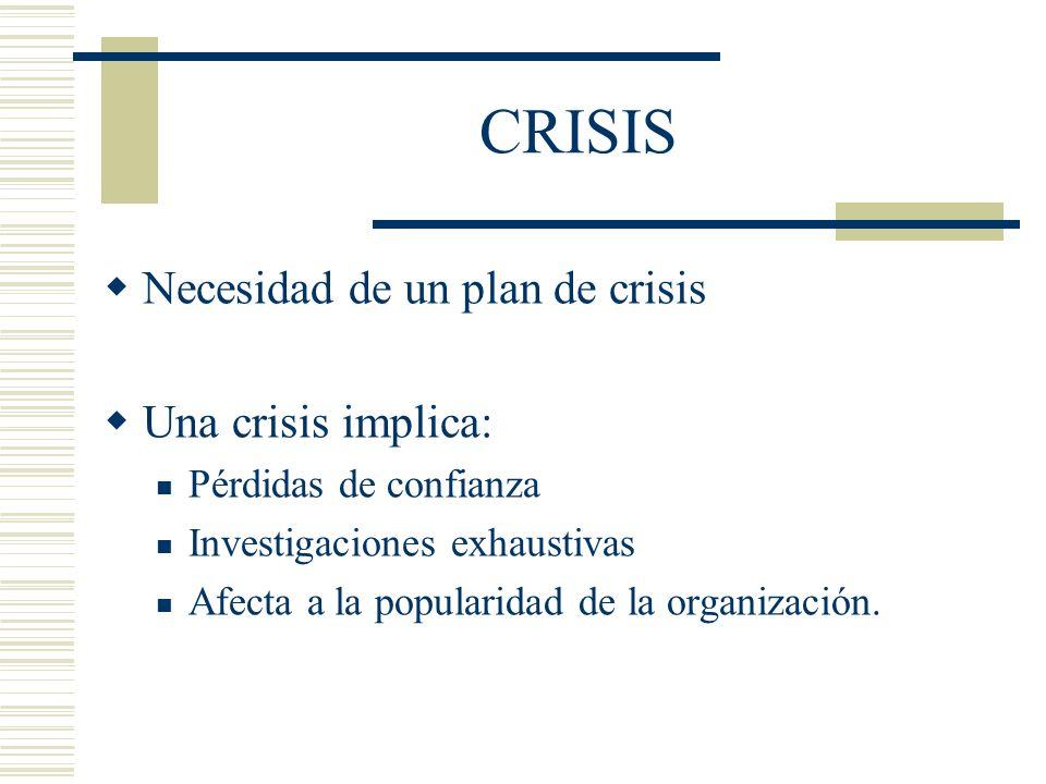 CRISIS Necesidad de un plan de crisis Una crisis implica: