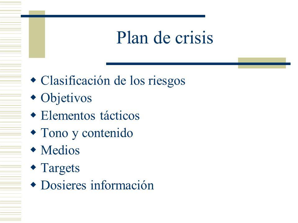 Plan de crisis Clasificación de los riesgos Objetivos
