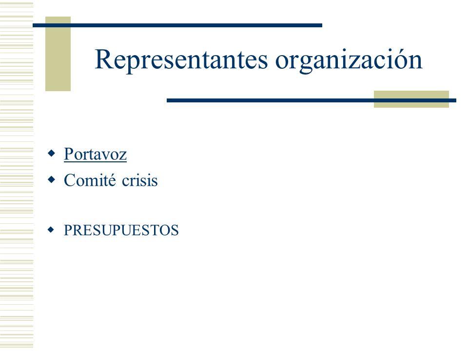 Representantes organización