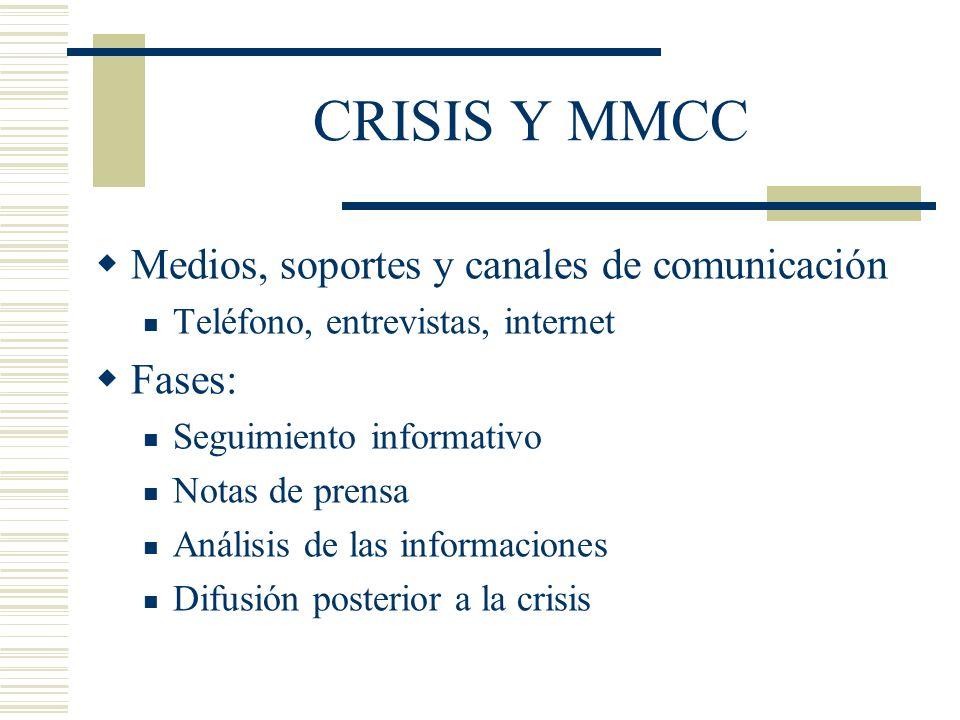 CRISIS Y MMCC Medios, soportes y canales de comunicación Fases: