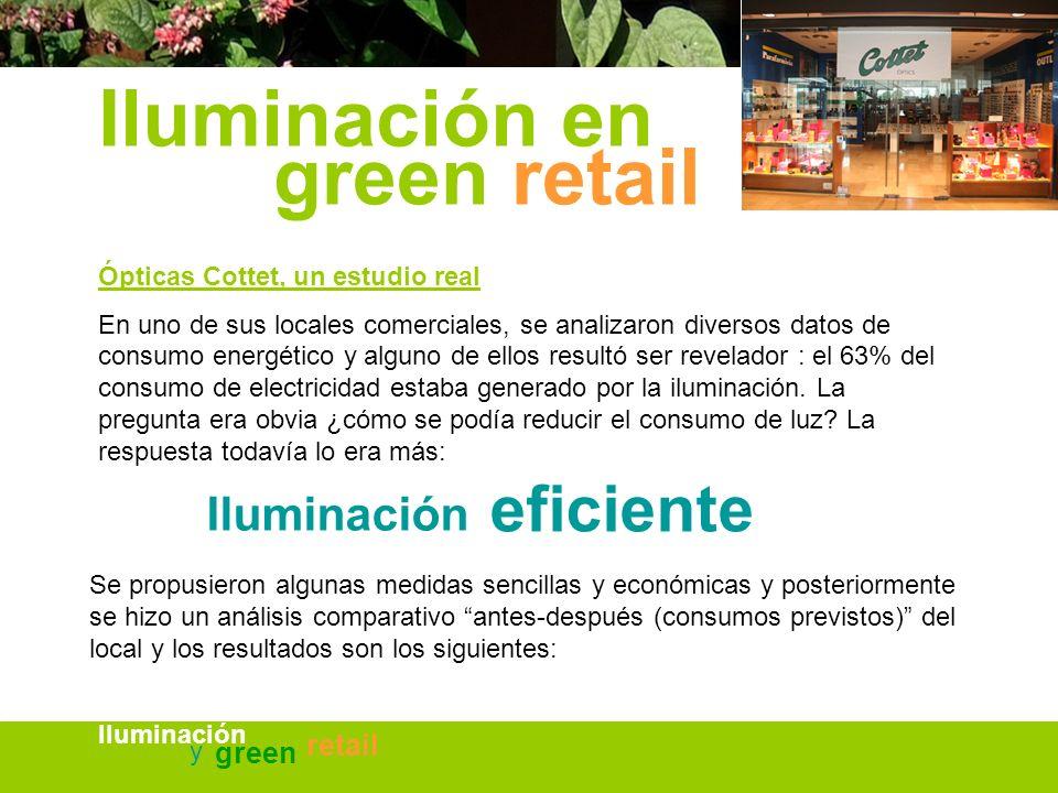 Iluminación en green retail eficiente Iluminación retail green
