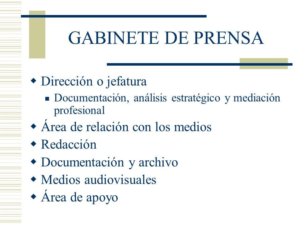 GABINETE DE PRENSA Dirección o jefatura