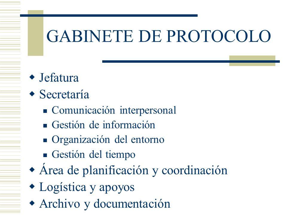 GABINETE DE PROTOCOLO Jefatura Secretaría