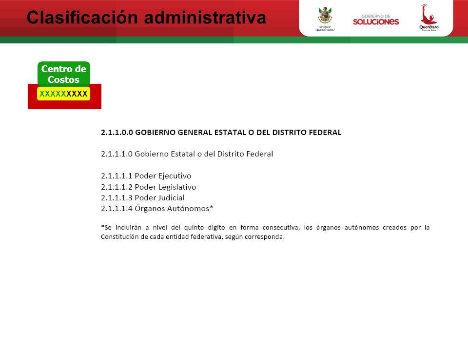 Clasificación administrativa